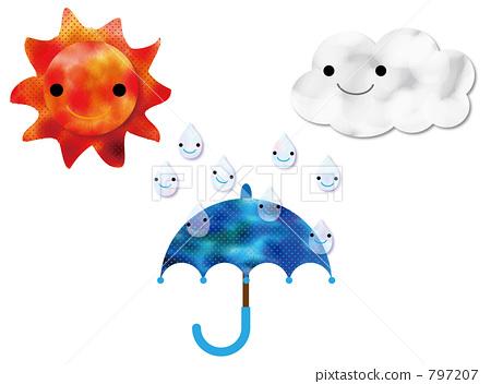 下雨卡通可爱图片
