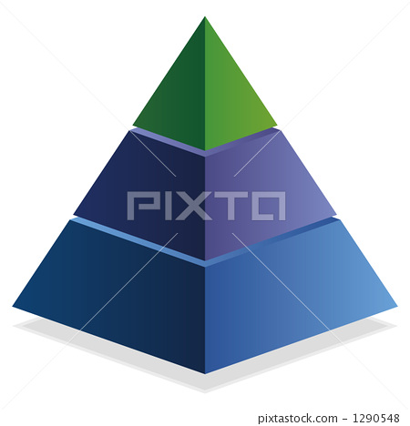 金字塔 四边形金字塔 三角形