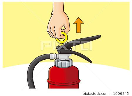 插图素材: 灭火器 如何使用 步骤