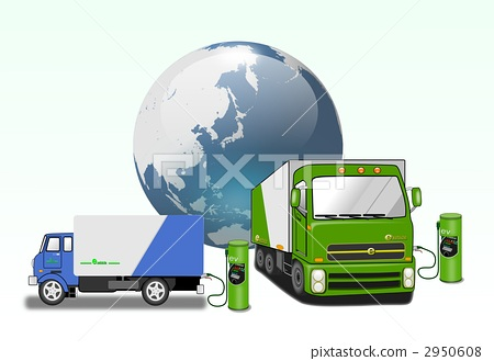 电动汽车 生态系统 描述