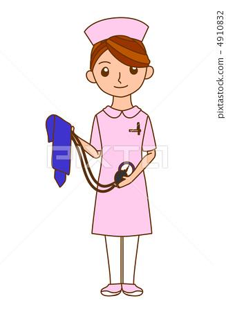 护士手绘图 透析