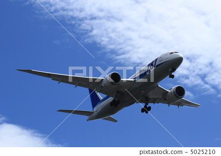 喷气式飞机 波音 客用飞机