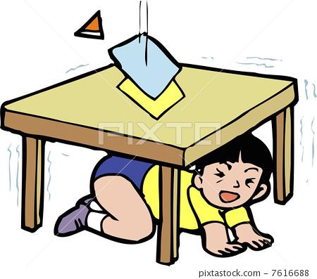 儿童 灾难预防训练 地震
