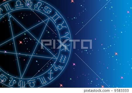 占星 天体 描述