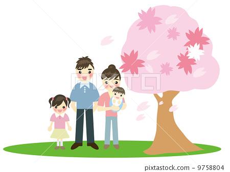 家庭成员思维导图素材