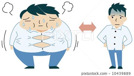 韩组合一个胖红头_图库插图: 一个男人的胖衣服疲惫不堪