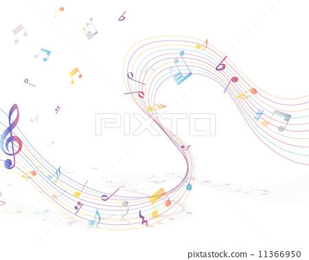 快乐拉祜吉他谱音符