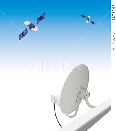 抛物形天线 人造卫星 有线电视