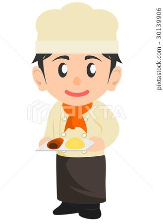 销售人员_客户服务 店员 插图 面包房 面包师 员工 首页 插图 职业
