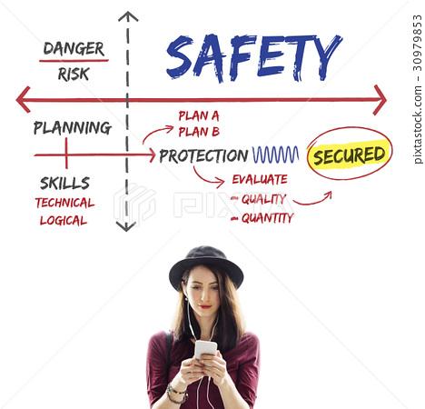图库照片: safety danger risk management plan