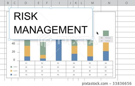 图库插图: challenge solution performance risk management
