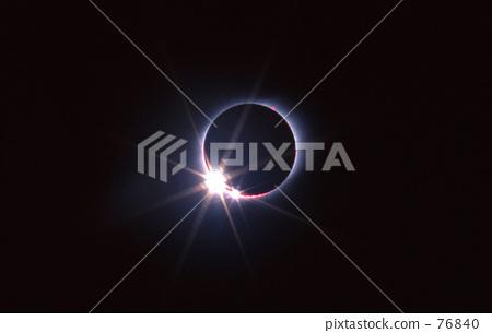 Diamond ringgoo 3 76840