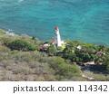 diamond head, blue ocean, Waikiki 114342