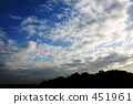 cloud, clouds, sky 451961