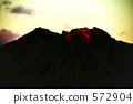 樱岛峰会 572904