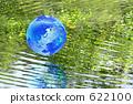 Earth image 622100