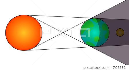 Lunar eclipse 703381