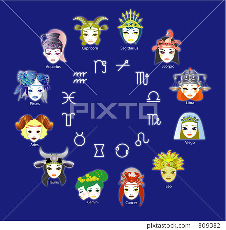 horoscope 809382