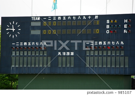 score board 985107