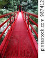 Red bridge -3 987412