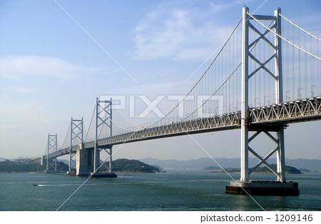 Spring Seto Ohashi Bridge 1209146