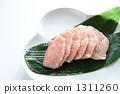 豬肉 腰部 國內生產 1311260