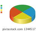 圆形统计图表3D例证 1344517