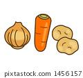 咖哩配料蔬菜 1456157