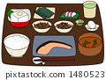日式早餐(顏色) 1480523