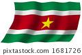 Flag of Suriname 1681726