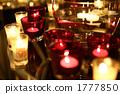 Candle 1777850