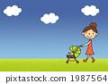 Child rearing image 1987564