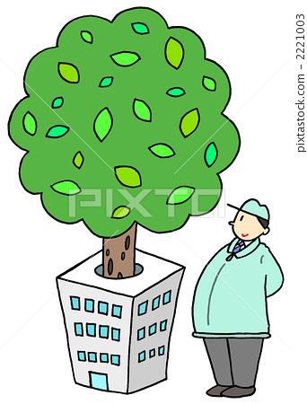 친환경 기업 2221003