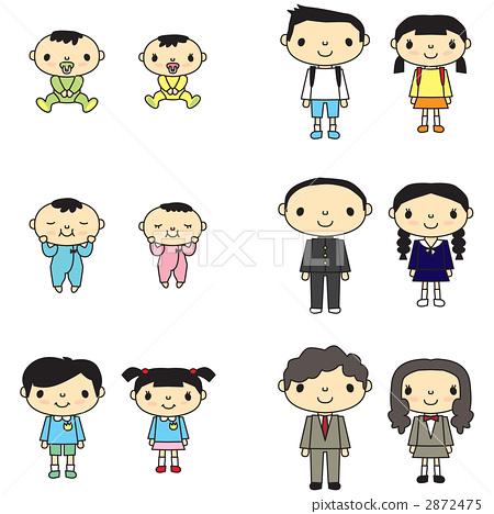 Children of each generation 2872475