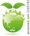 地球的生態 3165782