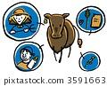 日本黑牛肉 牲畜 家畜 3591663