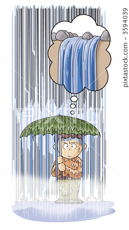 Rainfall level (50 mm or more) 3594039