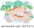 A family hot trip 3870171