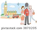 Travel France 3870205