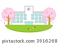 교육, 학사, 교사 3916268