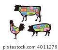 肉 4011279