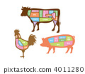 肉 4011280