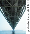 Akashi Kaikyo Bridge 4213781