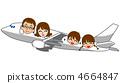 การเดินทางของครอบครัวเครื่องบิน 4664847