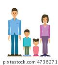 家庭父母和孩子 4736271