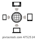 移动终端和网络 4752514