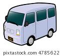 輕型貨車EV紫藤 4785622