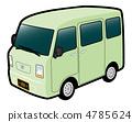 輕型貨車EV淺綠色 4785624