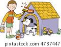 สัตว์เลี้ยงสุนัขสัตว์เลี้ยงและพืช 4787447