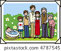 Family Parent and Child Family Photo 4787545